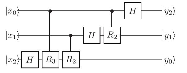 Julia и квантовые вычисления - 11
