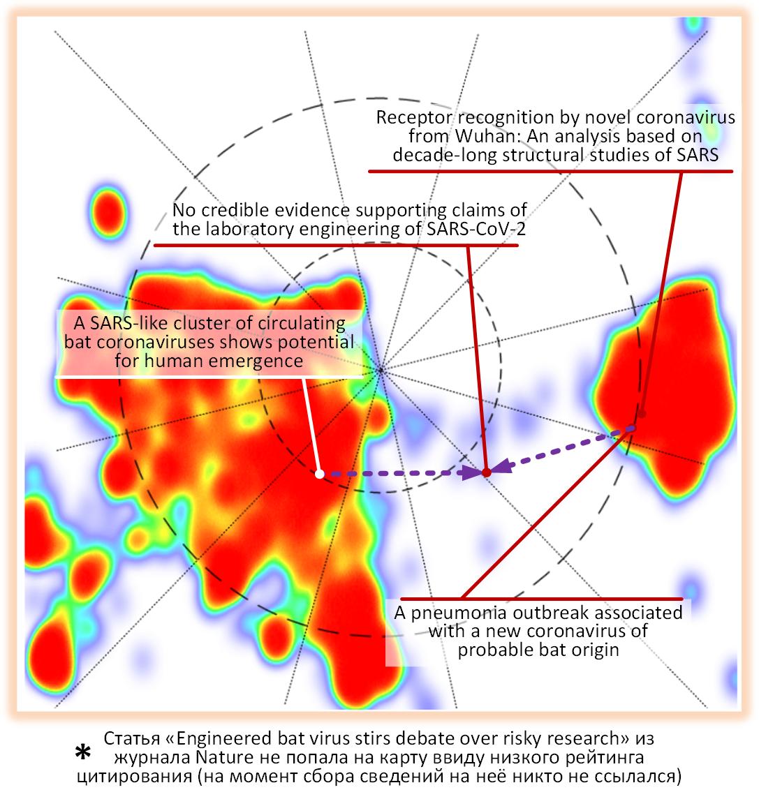 «Пандемия» научных публикаций о COVID-19 - 11