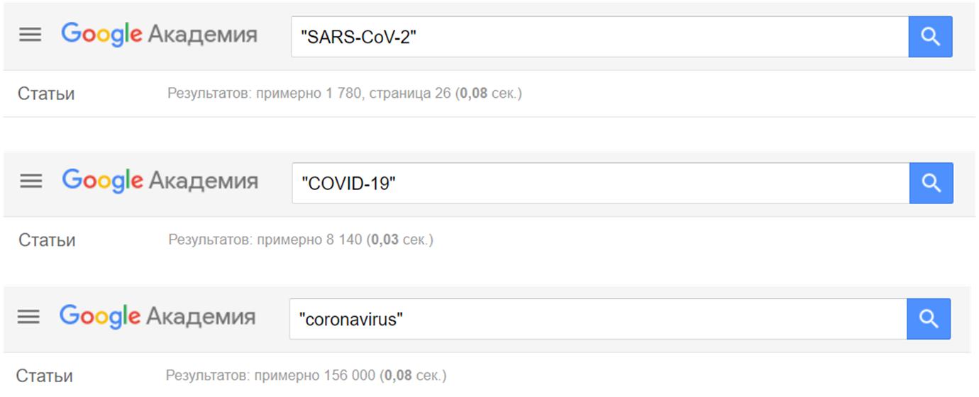 «Пандемия» научных публикаций о COVID-19 - 2