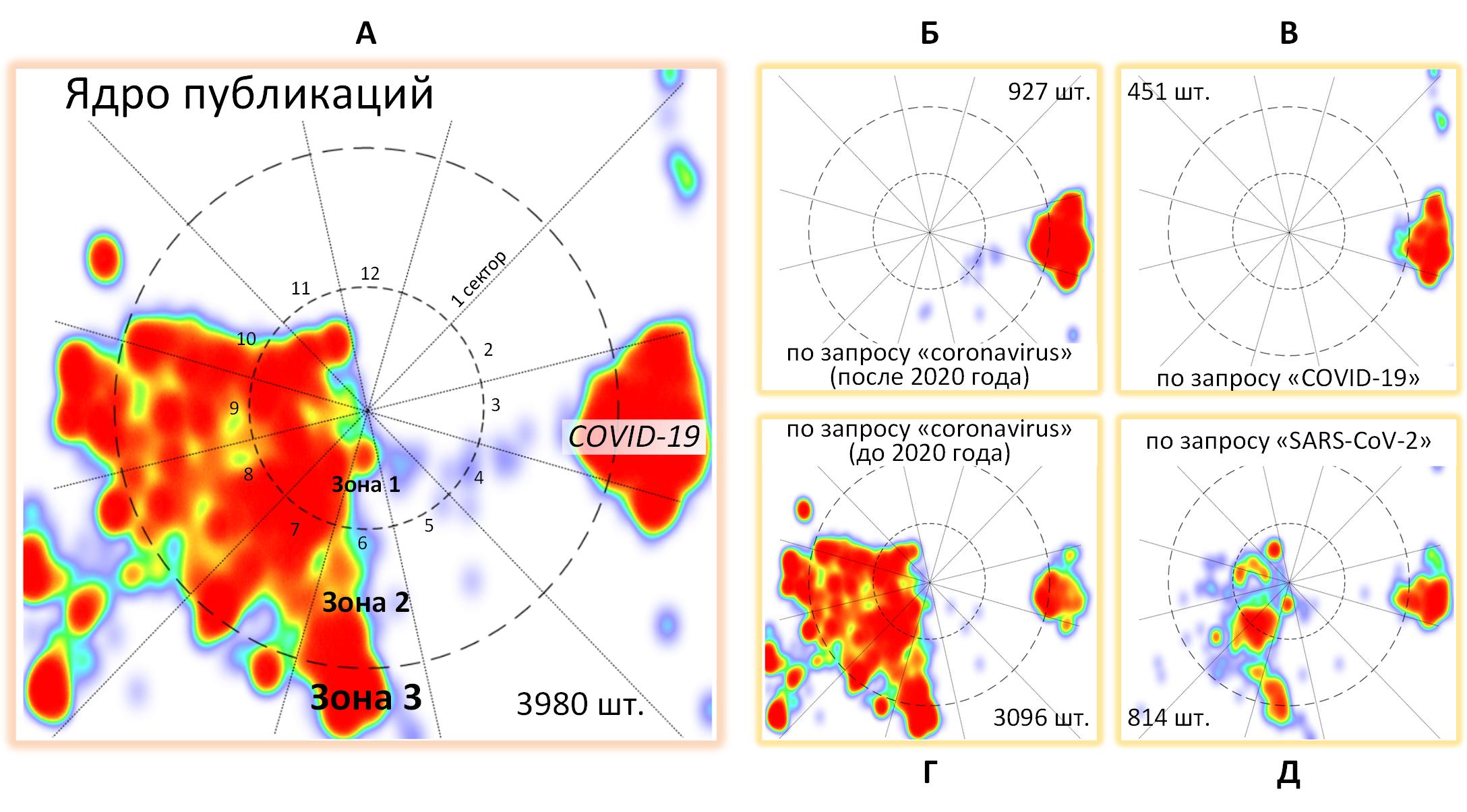 «Пандемия» научных публикаций о COVID-19 - 4