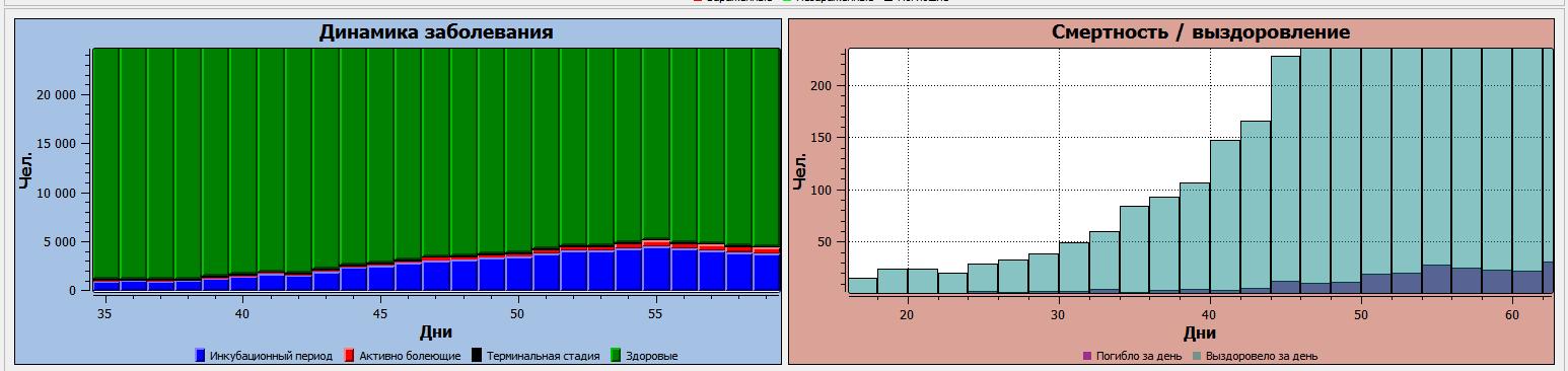 Возможные сценарии распространения COVID-19 - 10