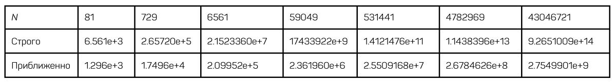 Вычисление центра масс за O(1) с помощью интегральных изображений - 10