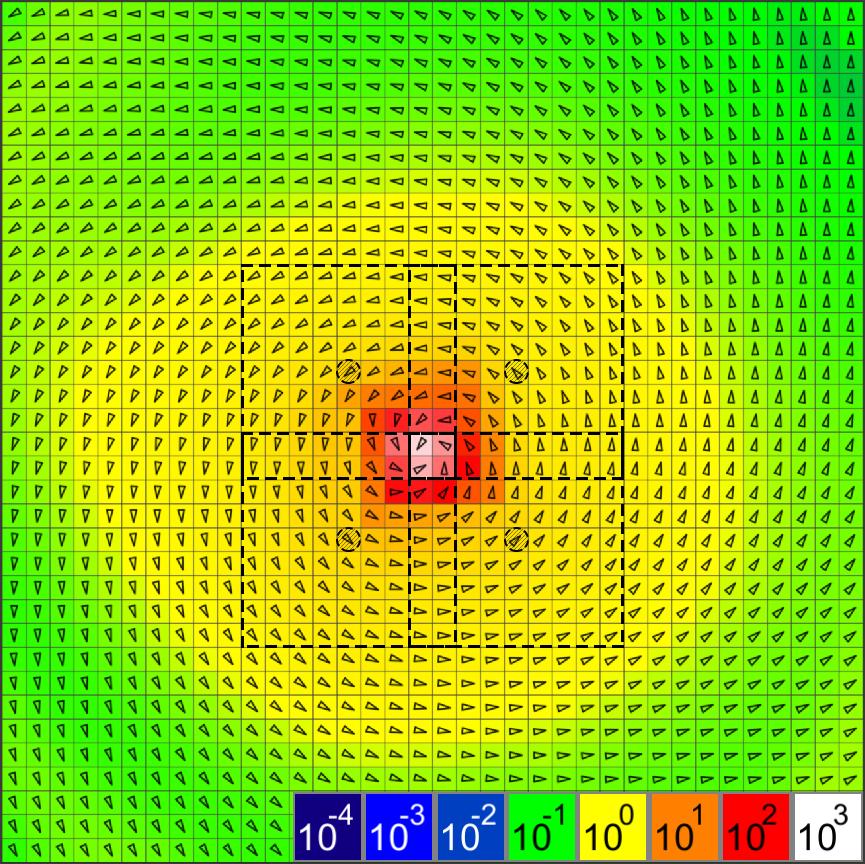 Вычисление центра масс за O(1) с помощью интегральных изображений - 12