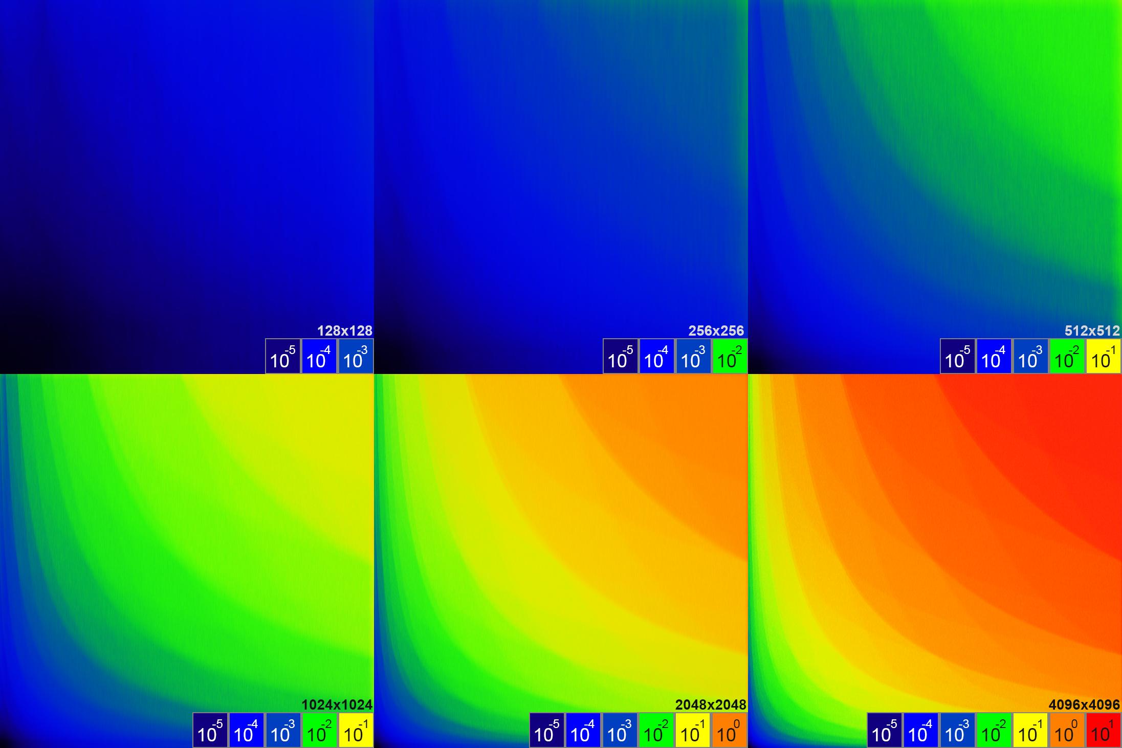 Вычисление центра масс за O(1) с помощью интегральных изображений - 19