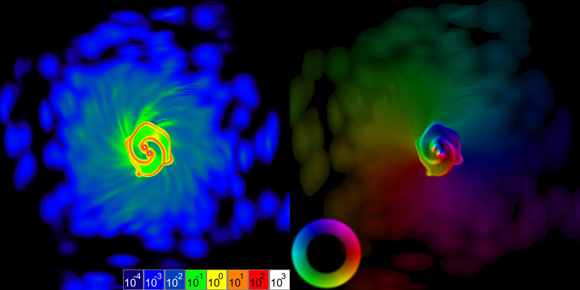 Вычисление центра масс за O(1) с помощью интегральных изображений - 5