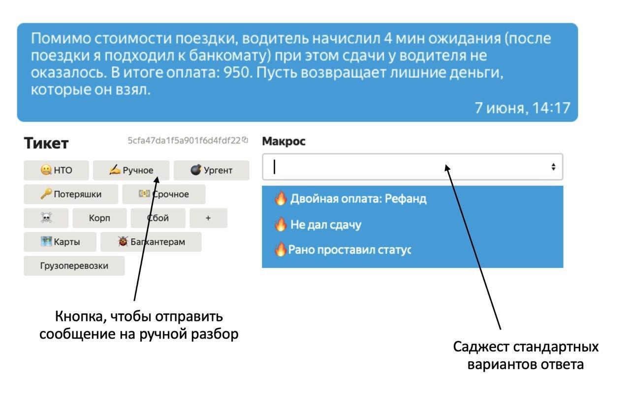 Как мы учили искусственный интеллект отвечать на вопросы в поддержку. Опыт Яндекс.Такси - 3