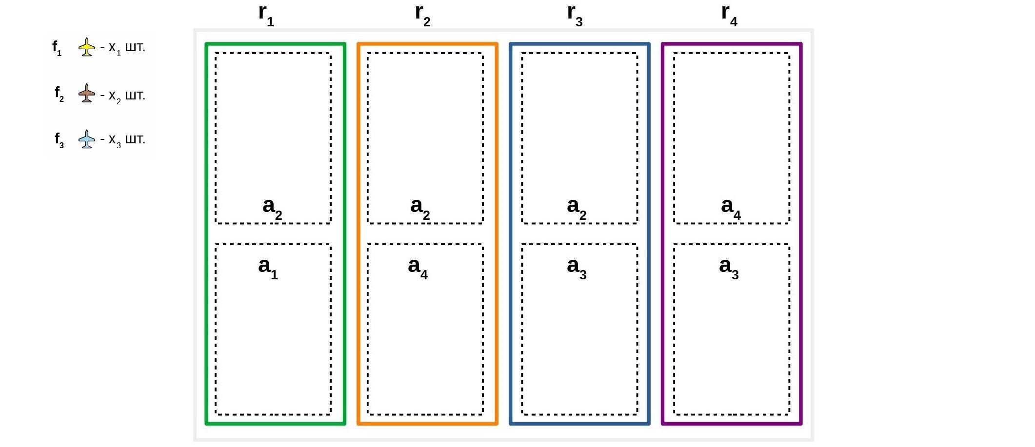 Логистика. Часть 1. Оптимизация авиасообщения по направлениям и формирование расписания - 20