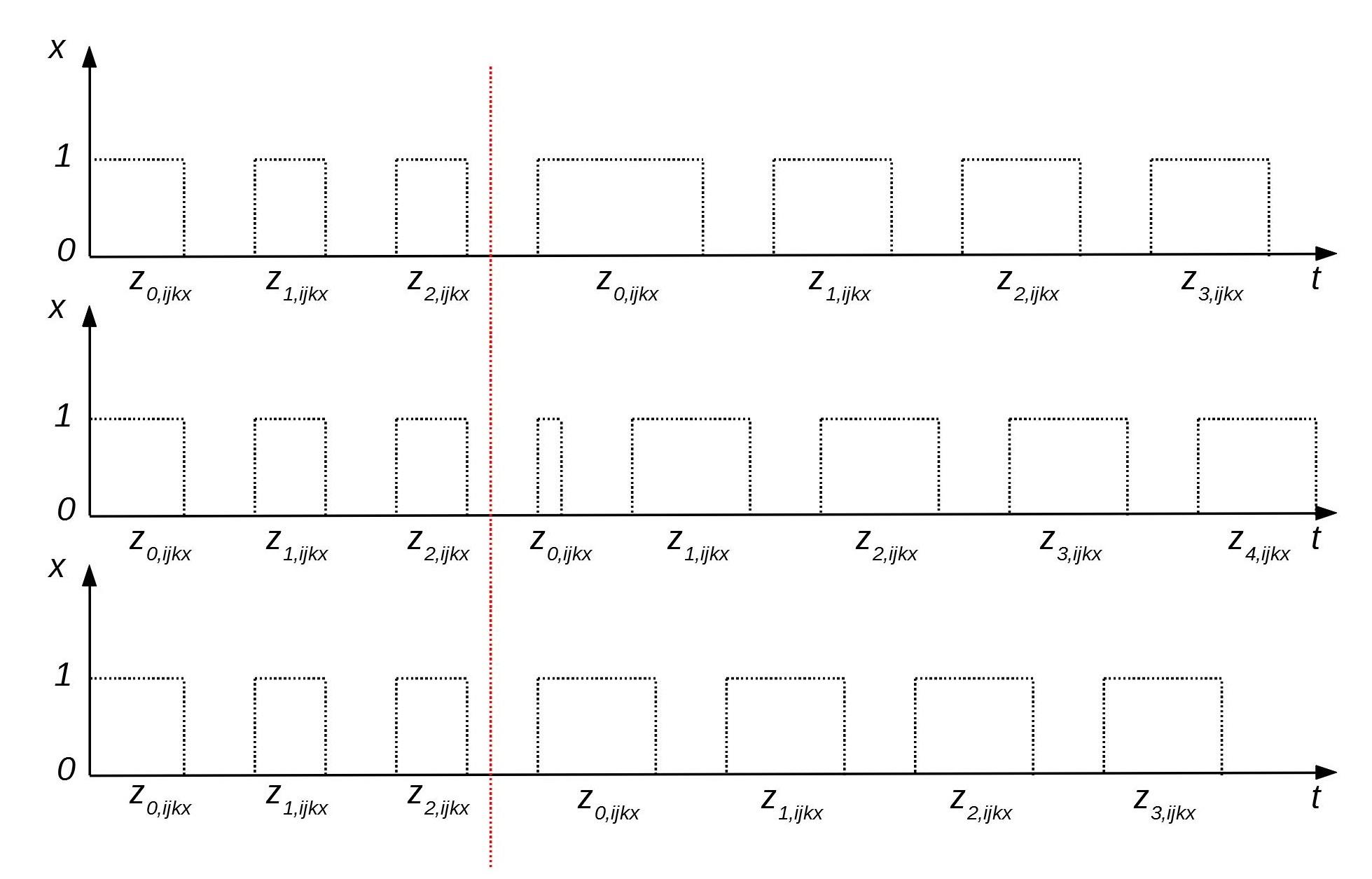 Логистика. Часть 1. Оптимизация авиасообщения по направлениям и формирование расписания - 50