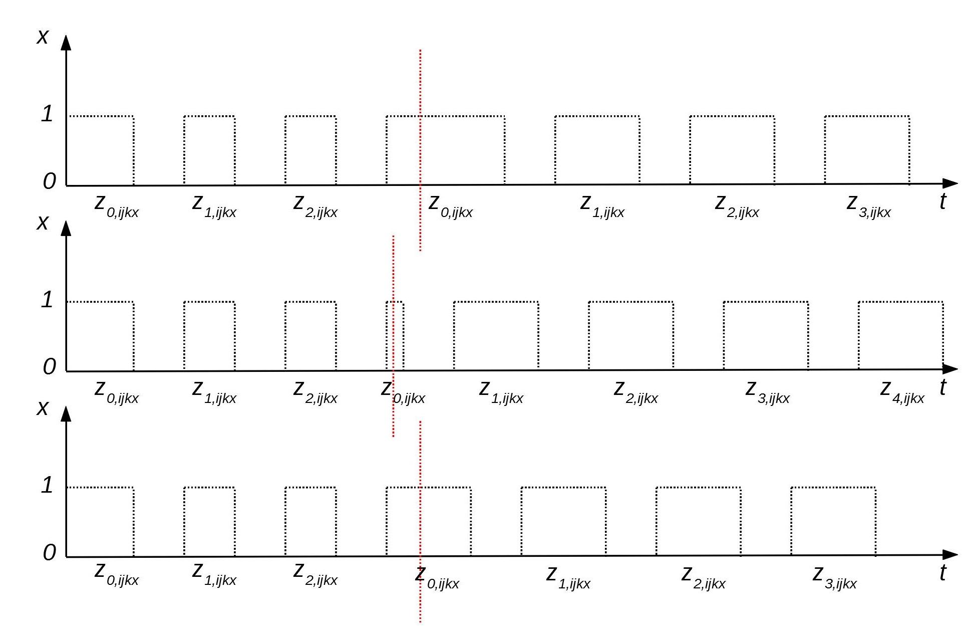 Логистика. Часть 1. Оптимизация авиасообщения по направлениям и формирование расписания - 53