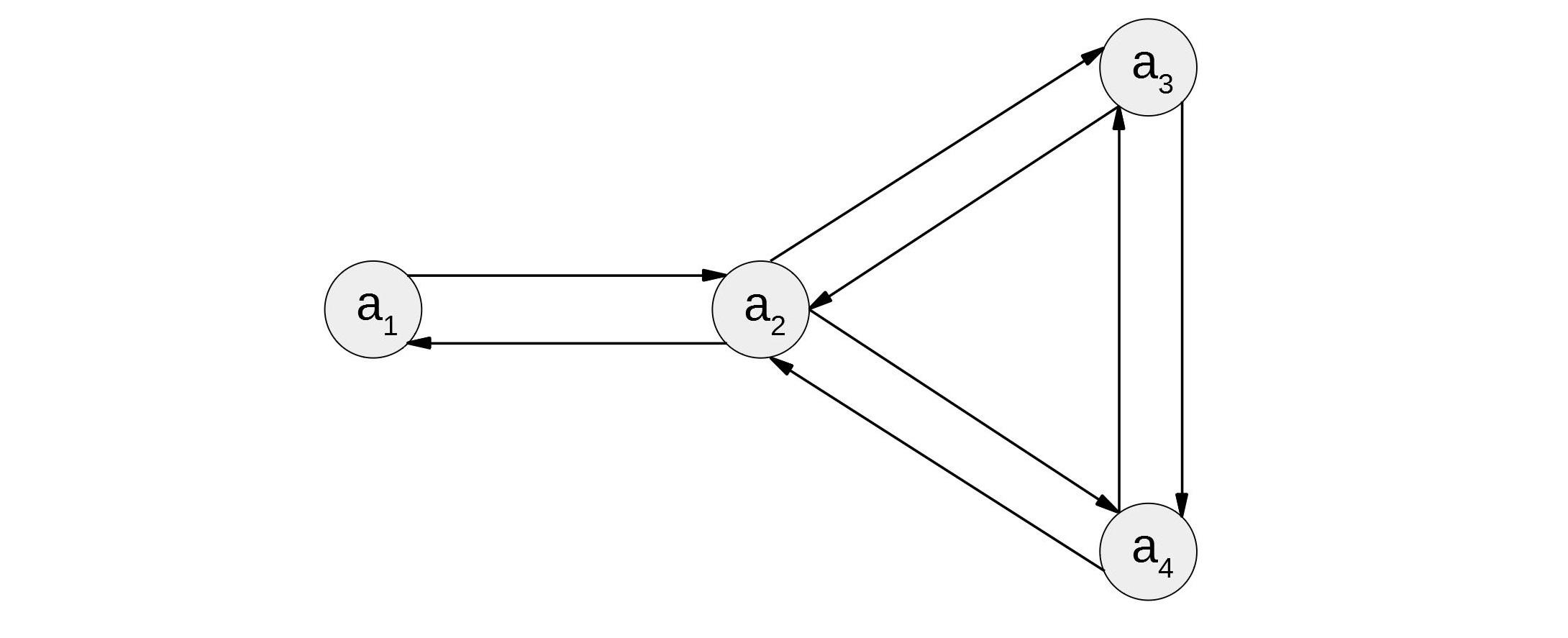 Логистика. Часть 1. Оптимизация авиасообщения по направлениям и формирование расписания - 57