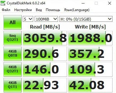 Ускорение дисковой подсистемы Qemu KVM в Linux - 13