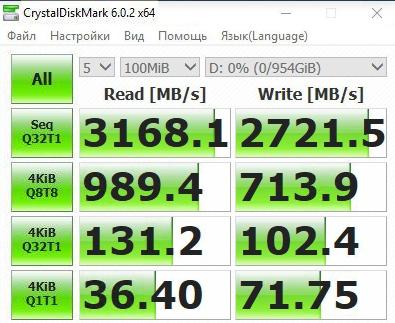 Ускорение дисковой подсистемы Qemu KVM в Linux - 2