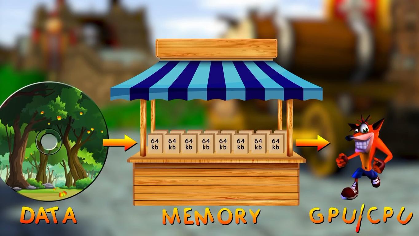 Как Crash Bandicoot взламывал Playstation - 10