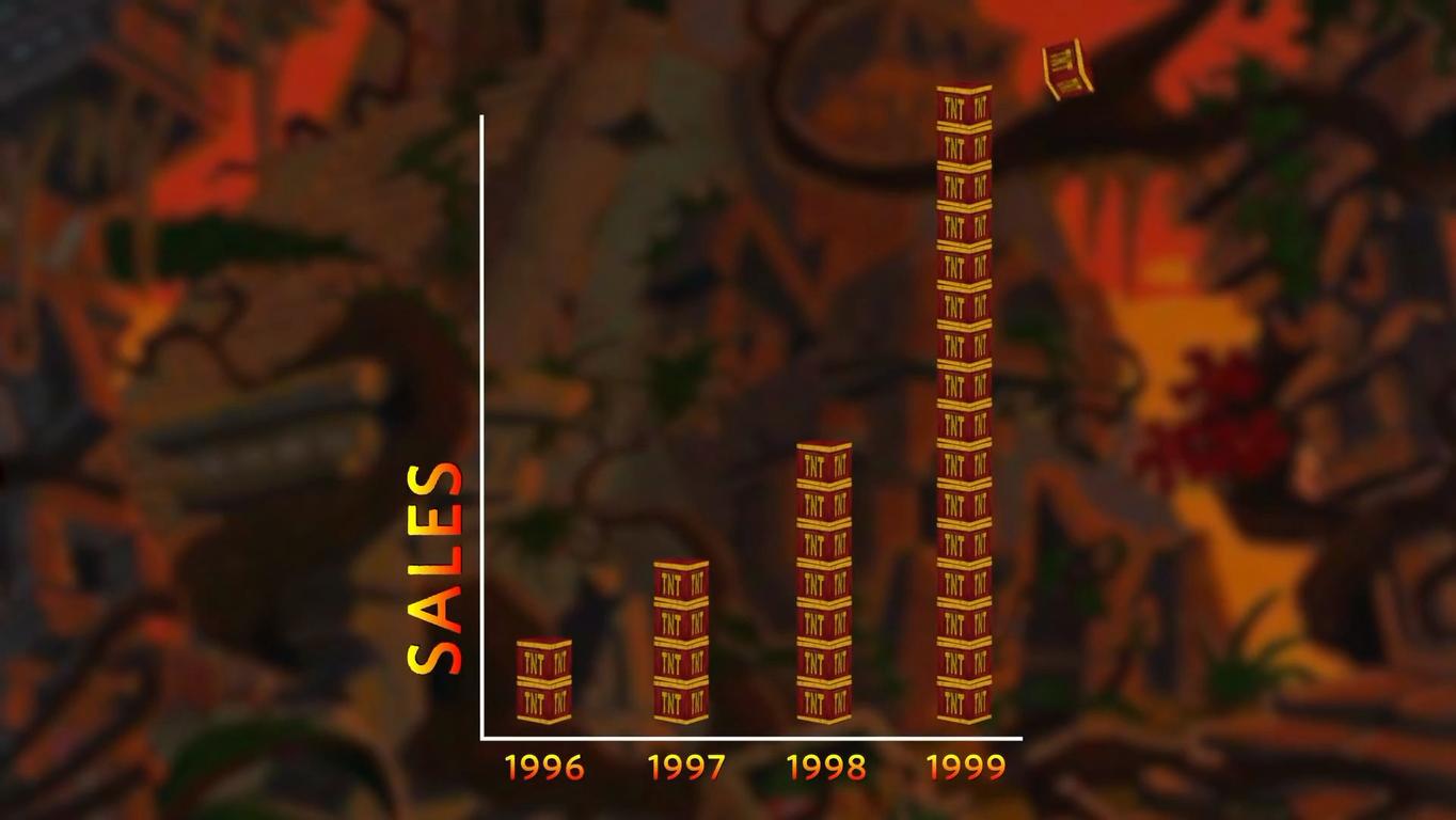Как Crash Bandicoot взламывал Playstation - 12
