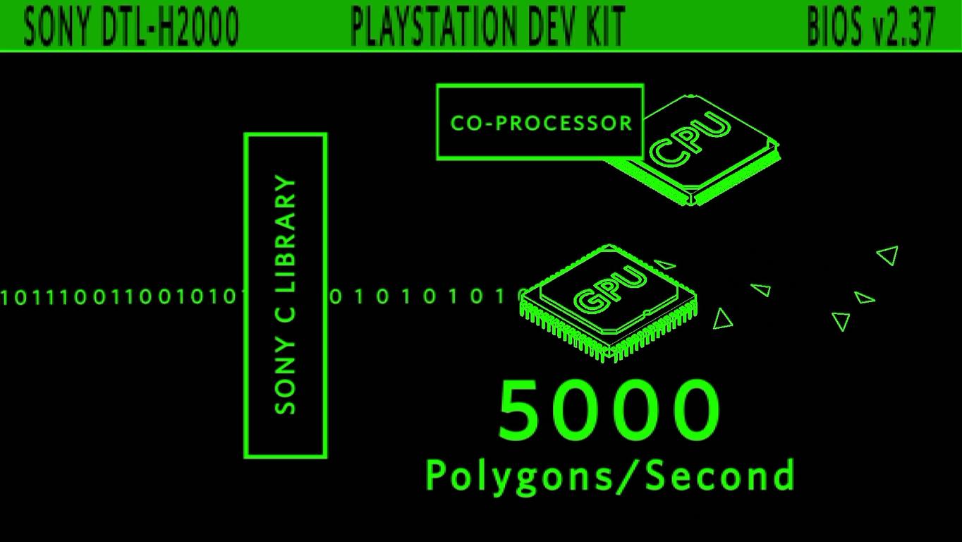 Как Crash Bandicoot взламывал Playstation - 5