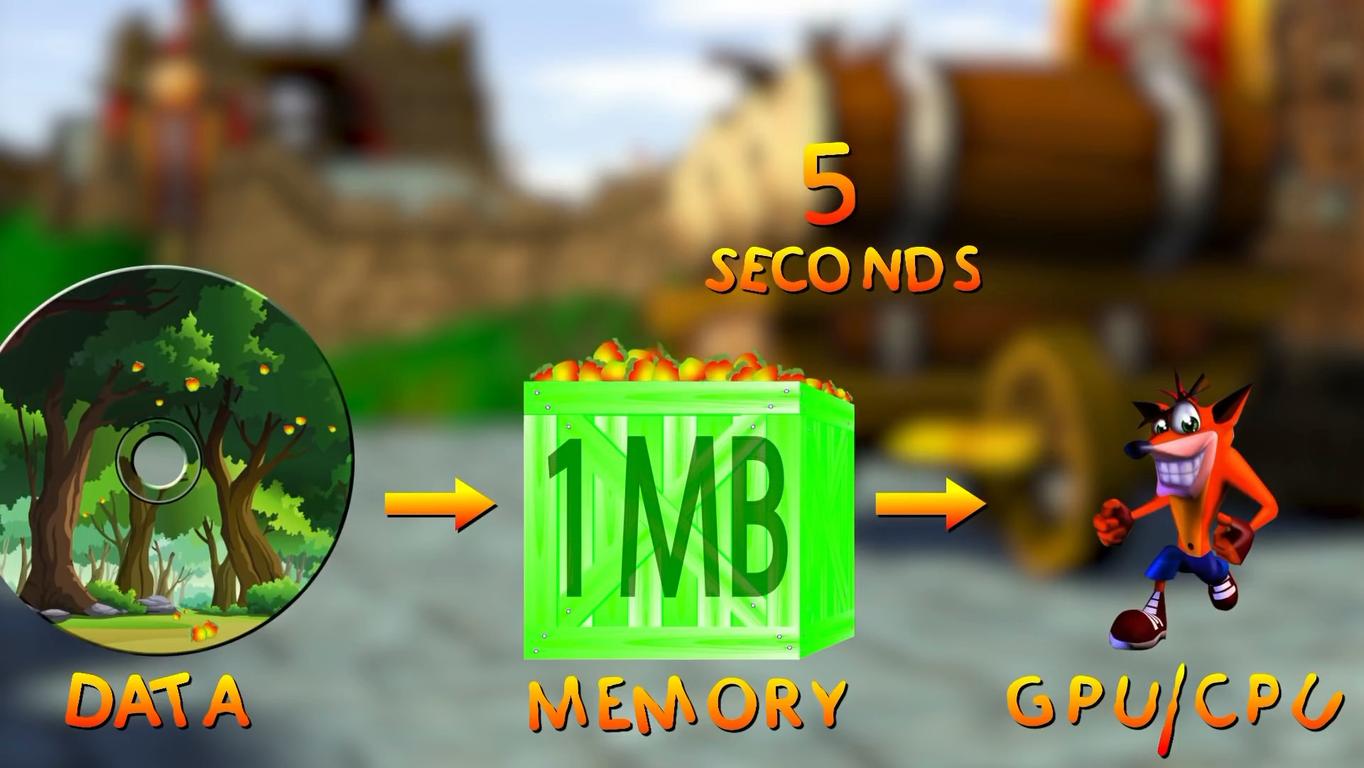 Как Crash Bandicoot взламывал Playstation - 9