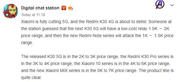 Новый Xiaomi Redmi K30 5G в скором времени может заменить Redmi K30 4G
