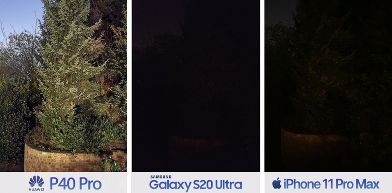Huawei P40 Pro против Galaxy S20 Ultra и iPhone 11 Pro Max — кто лучше снимает видео?