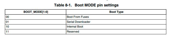 Xiaomi Gateway (eu version — Lumi.gateway.mieu01 ) Hacked - 6
