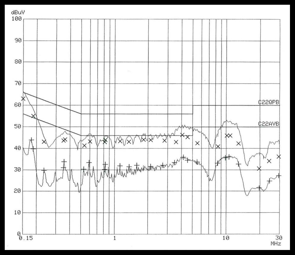 «Листая скучные ГОСТы…» или анализ требований при разработке LED-драйвера - 9