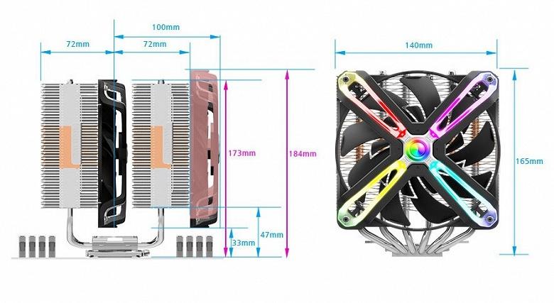 Система охлаждения Zalman CNPS20X подходит для процессоров с TDP до 300 Вт