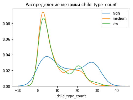 Скрытая угроза — анализ уязвимостей при помощи графа новостей - 5