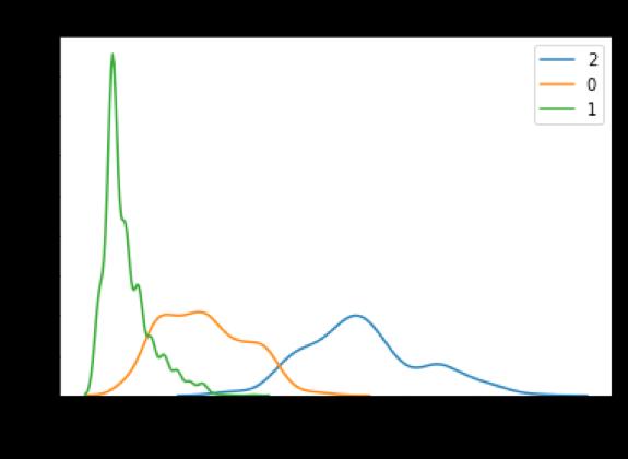 Скрытая угроза — анализ уязвимостей при помощи графа новостей - 9