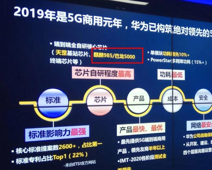 Huawei Nova 7 может получить процессор Kirin 985