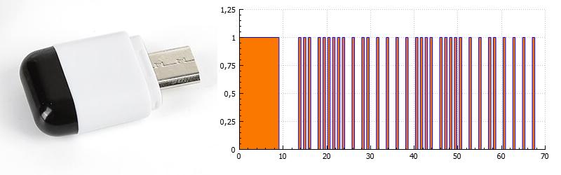 Реверс-инжениринг протокола китайского USB ИК трансивера - 1