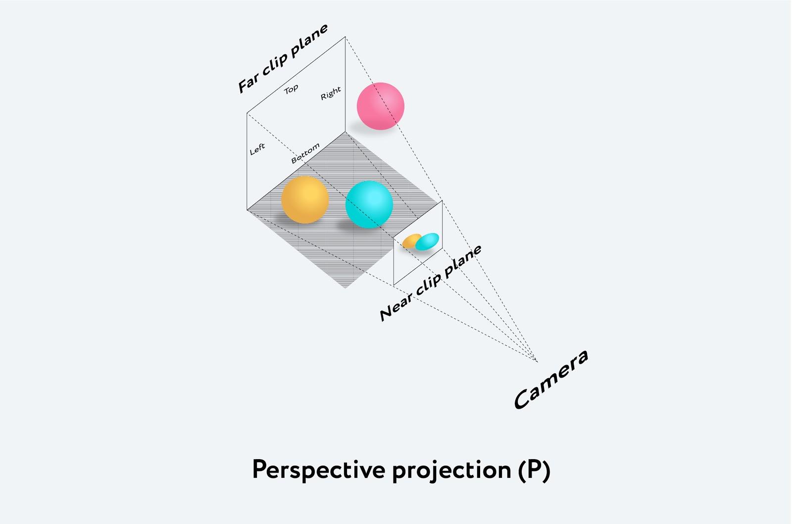 Введение в 3D: основы Three.js - 2