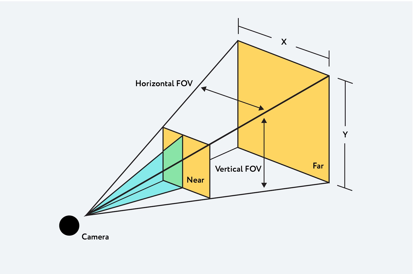 Введение в 3D: основы Three.js - 3