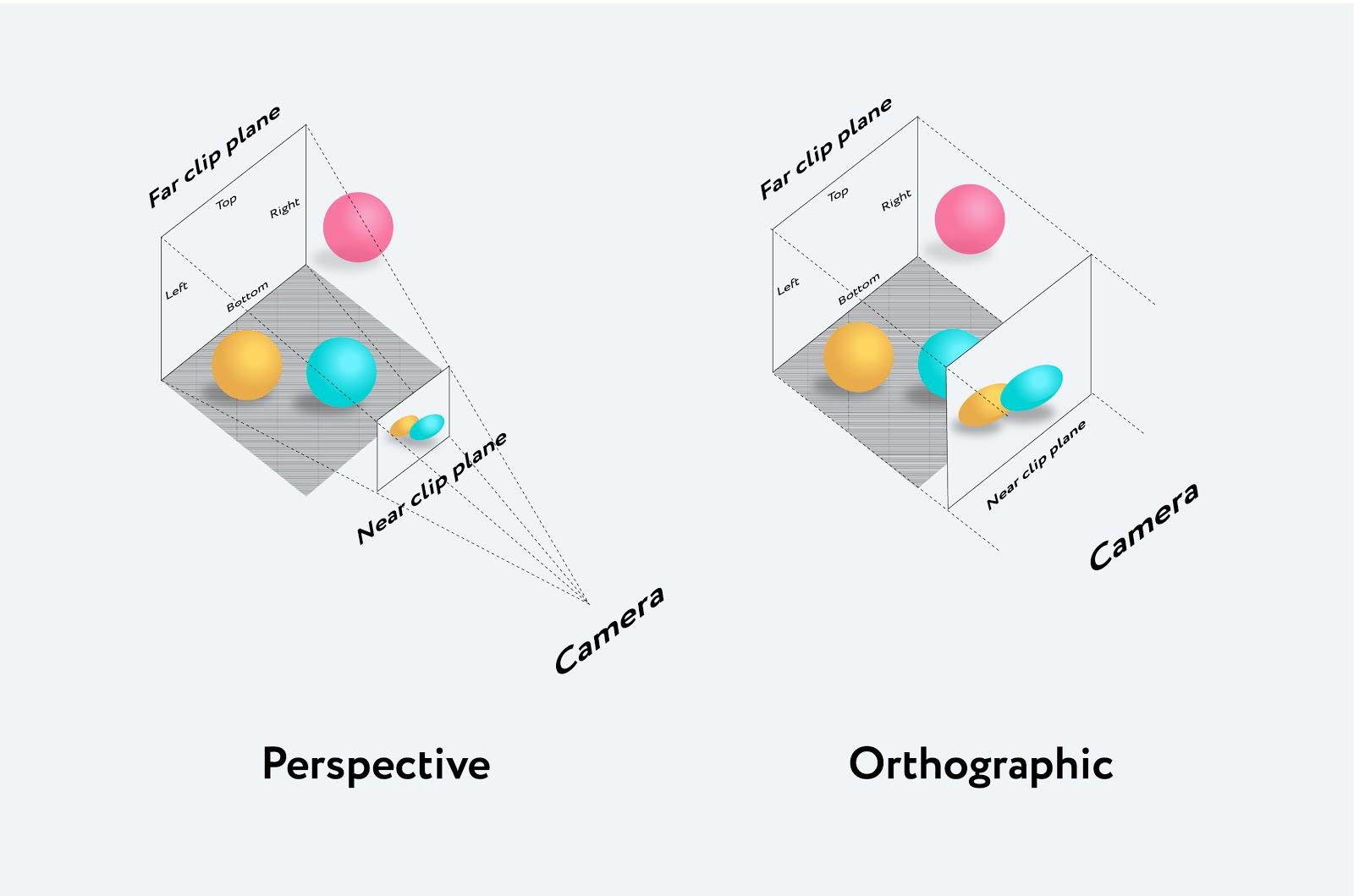 Введение в 3D: основы Three.js - 4