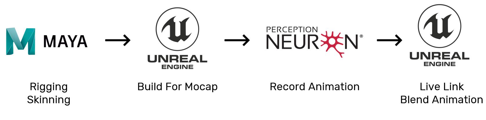 CGI в домашних условиях при помощи Unreal Engine и iPhone - 6