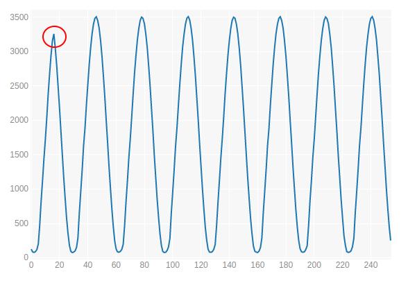 Эксперименты с микроконтроллерами в Jupyter Notebook - 13