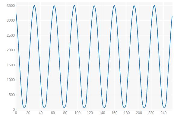 Эксперименты с микроконтроллерами в Jupyter Notebook - 15