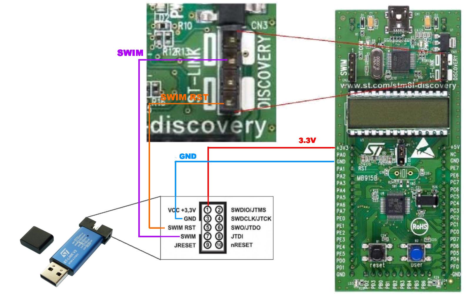 Эксперименты с микроконтроллерами в Jupyter Notebook - 7