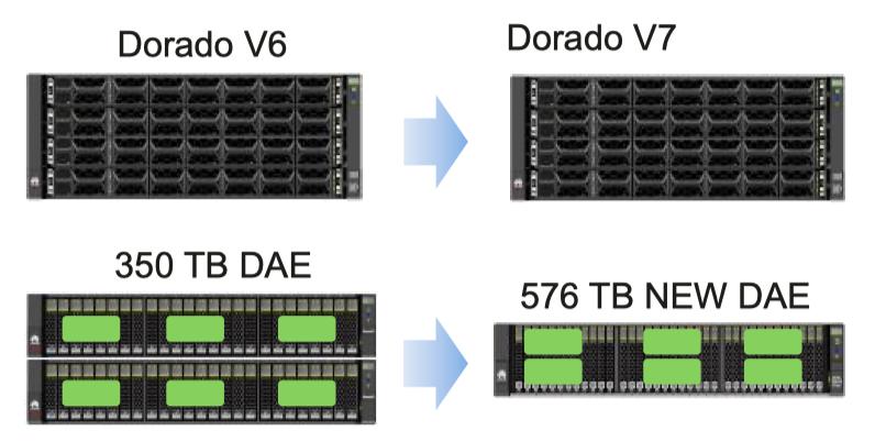 Обзор и тестирование Huawei Dorado 5000V6 - 17
