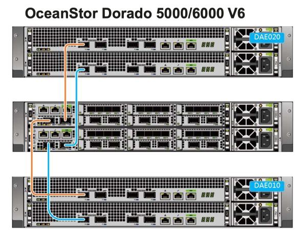 Обзор и тестирование Huawei Dorado 5000V6 - 4