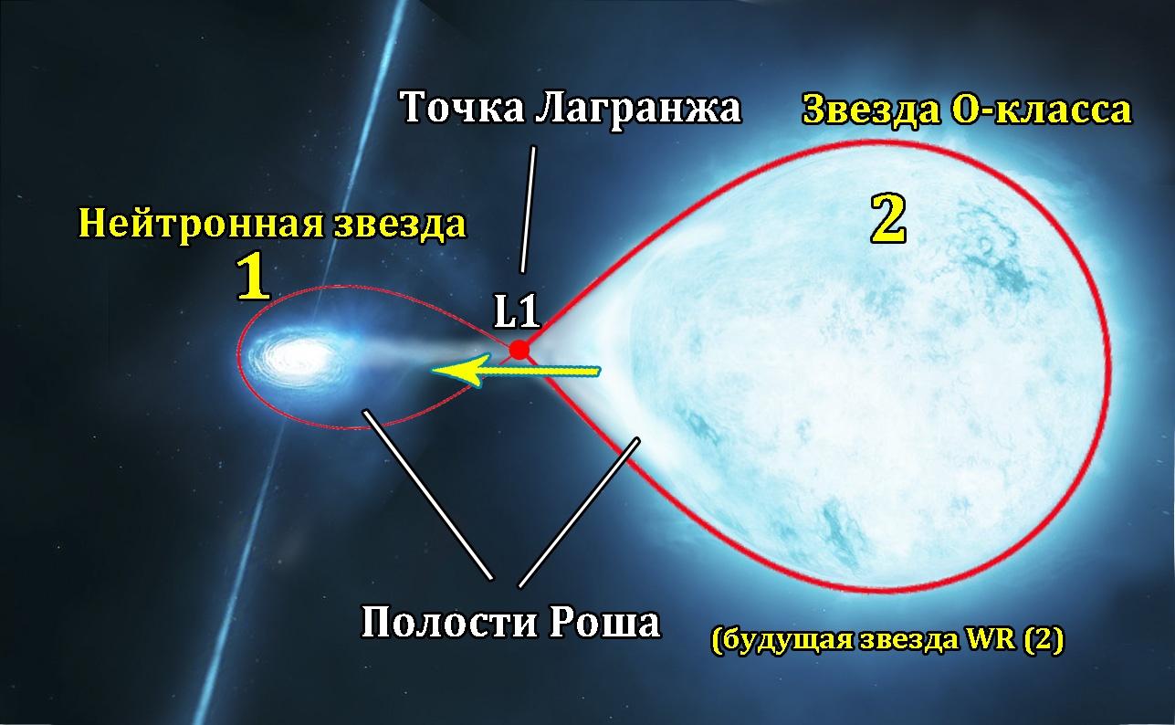 Звезды Вольфа-Райе — монстры под вуалью - 18