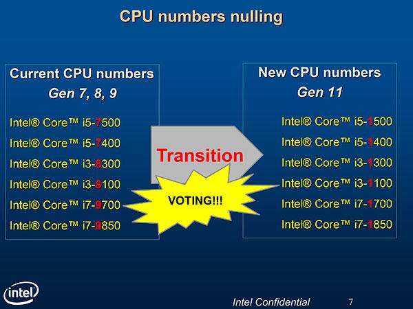 Intel обнуляет номера моделей процессоров. Но это не точно — будет голосование - 2