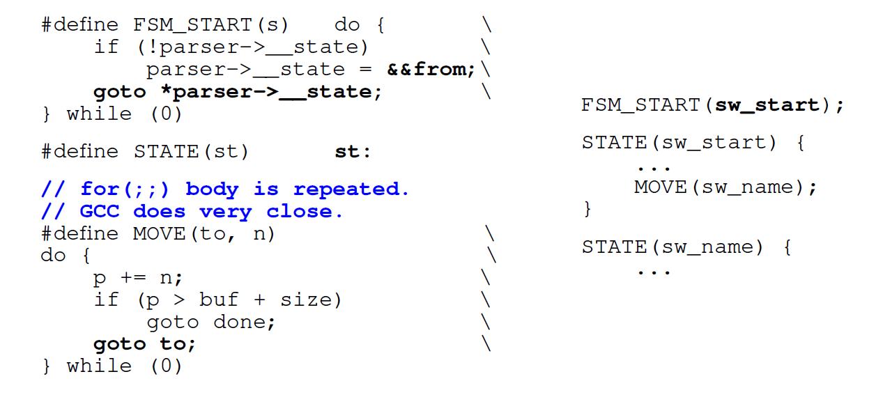 Алгоритмы быстрой обработки HTTP-строк - 10