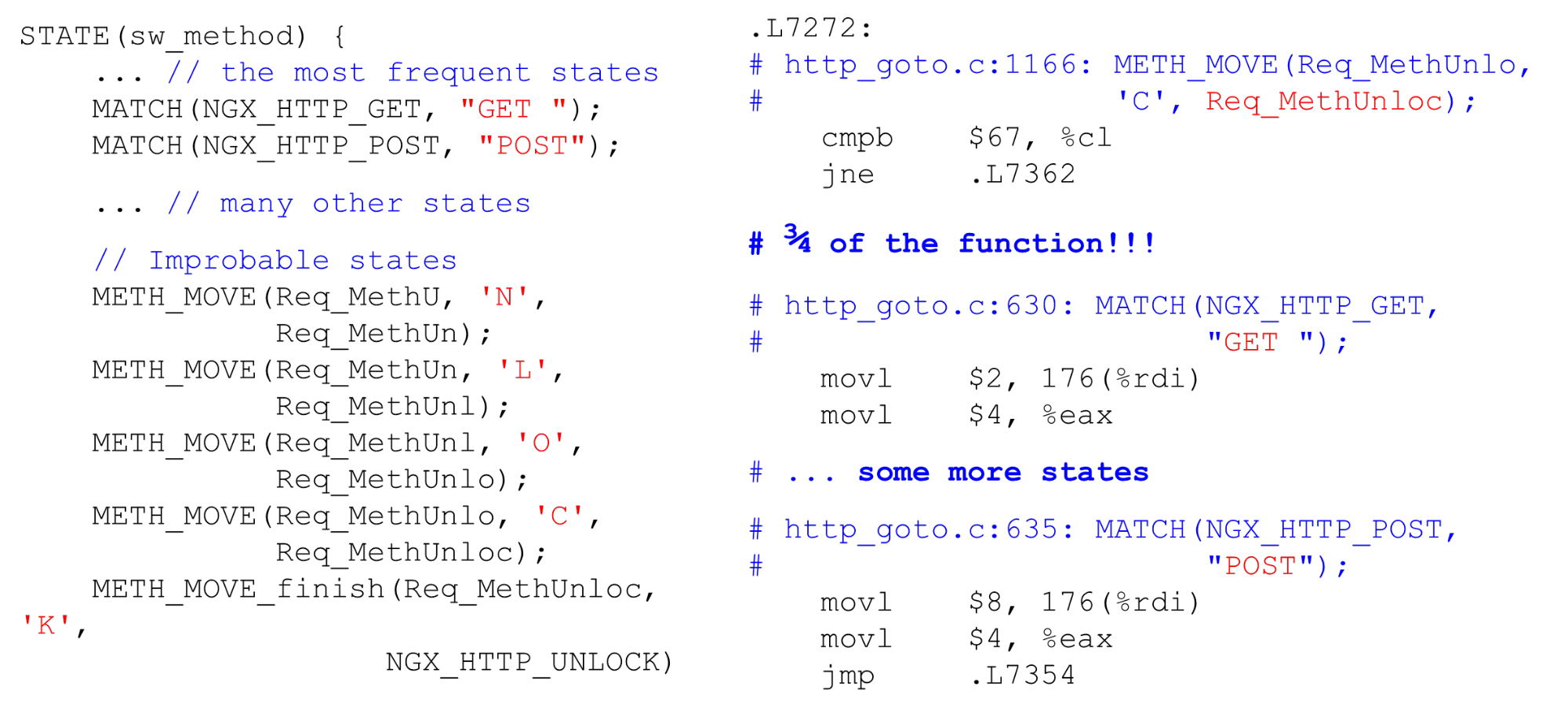 Алгоритмы быстрой обработки HTTP-строк - 11