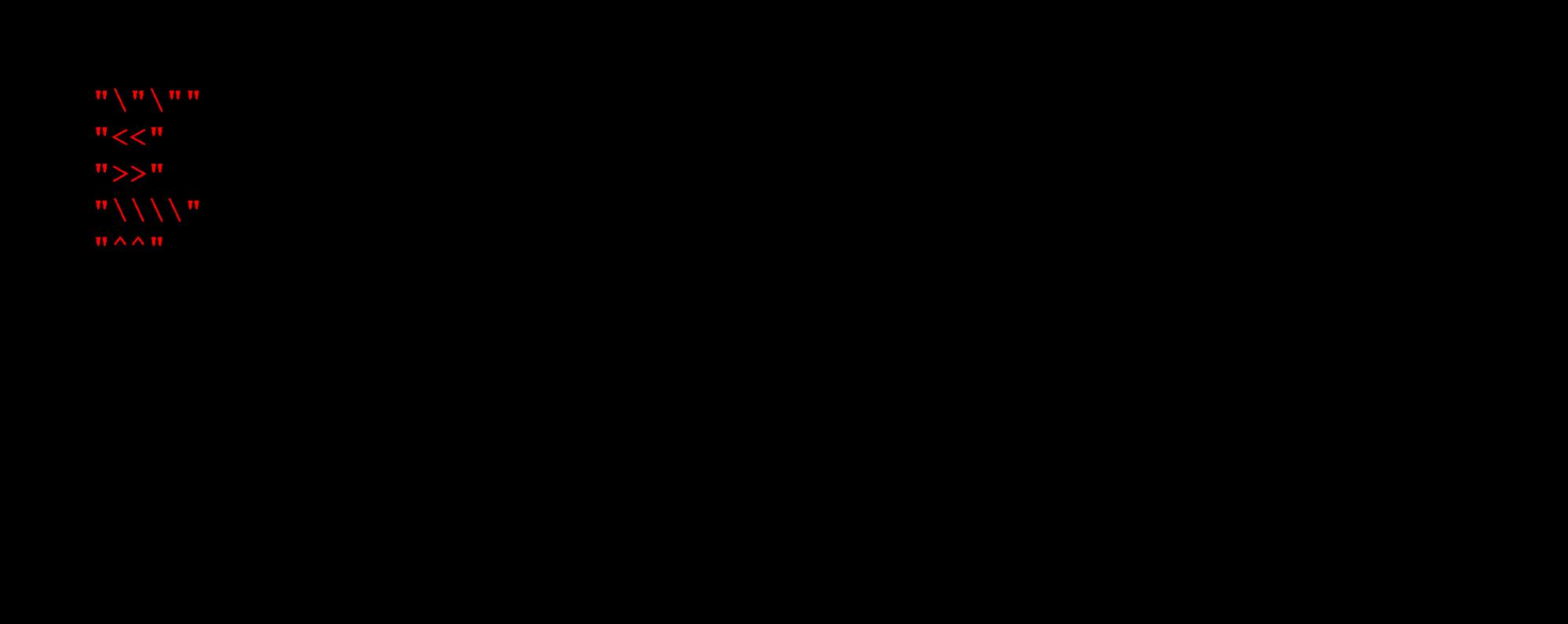 Алгоритмы быстрой обработки HTTP-строк - 17
