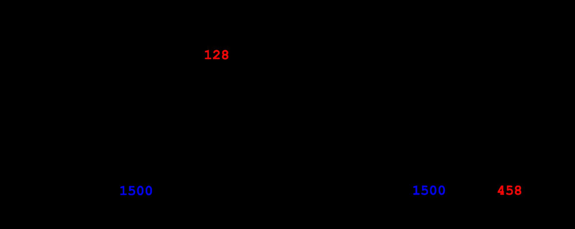 Алгоритмы быстрой обработки HTTP-строк - 19