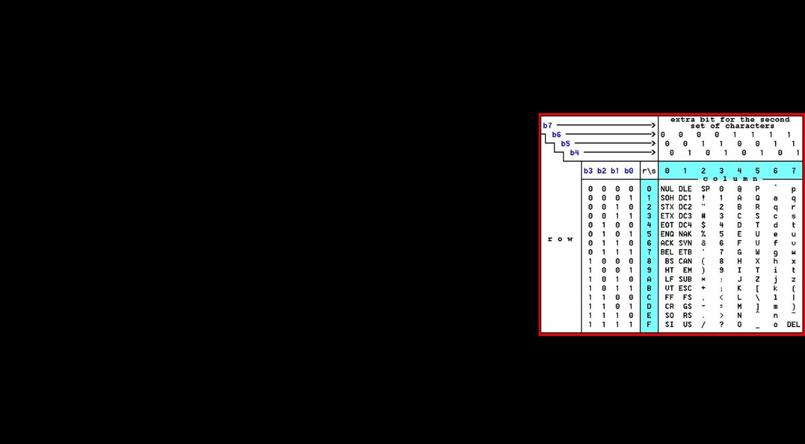 Алгоритмы быстрой обработки HTTP-строк - 26