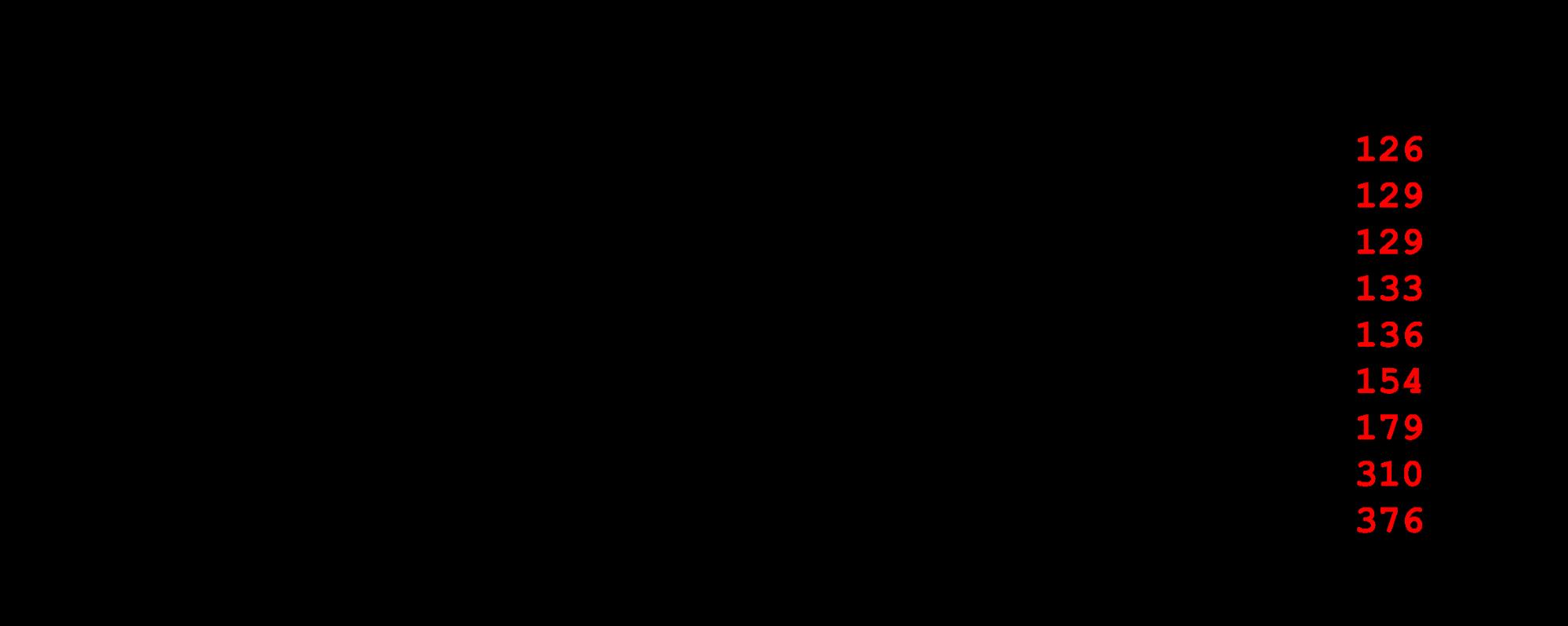 Алгоритмы быстрой обработки HTTP-строк - 28
