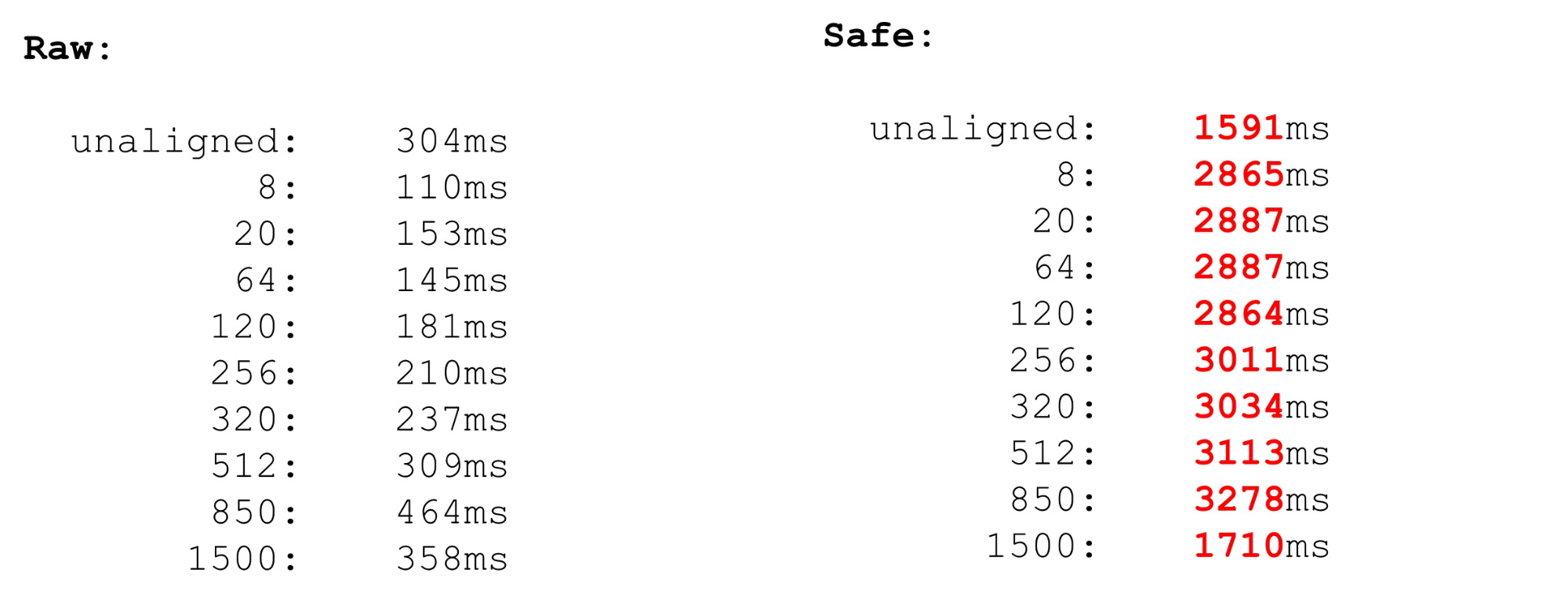 Алгоритмы быстрой обработки HTTP-строк - 29