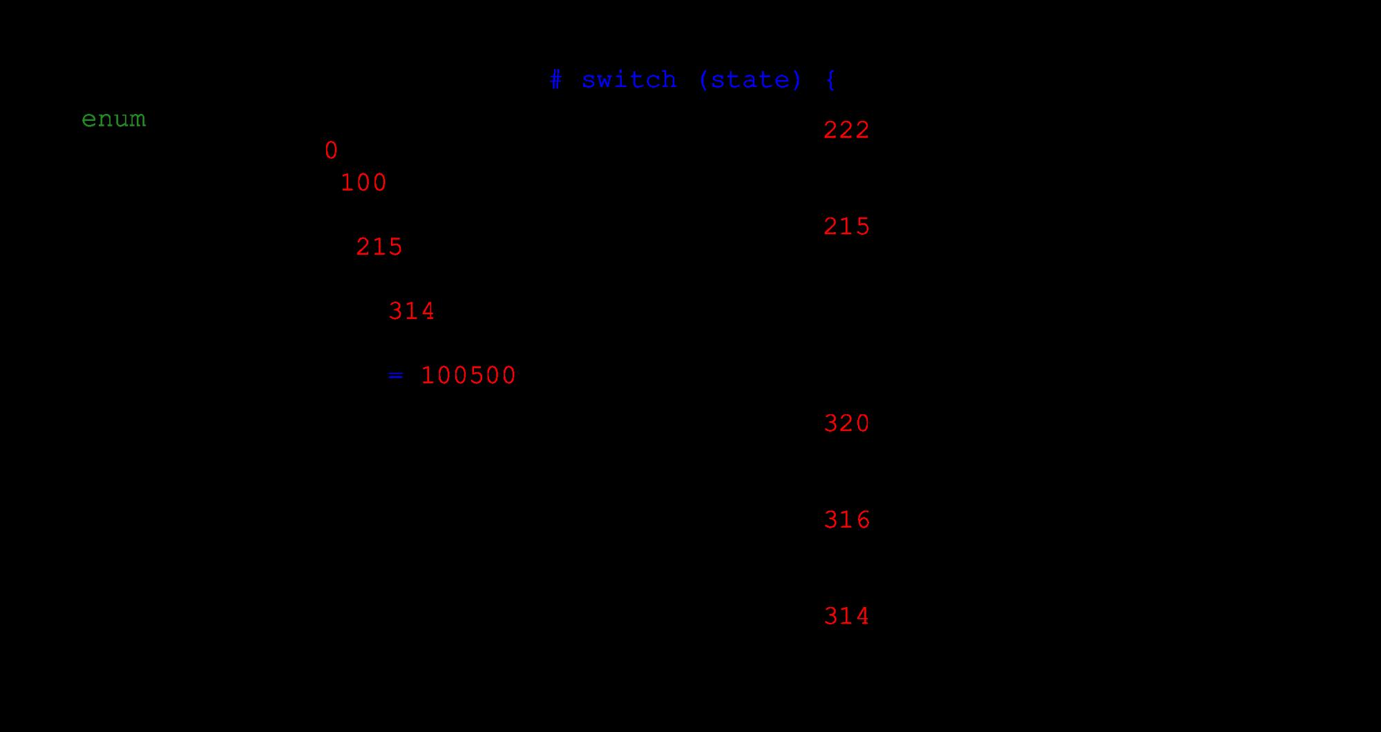 Алгоритмы быстрой обработки HTTP-строк - 8
