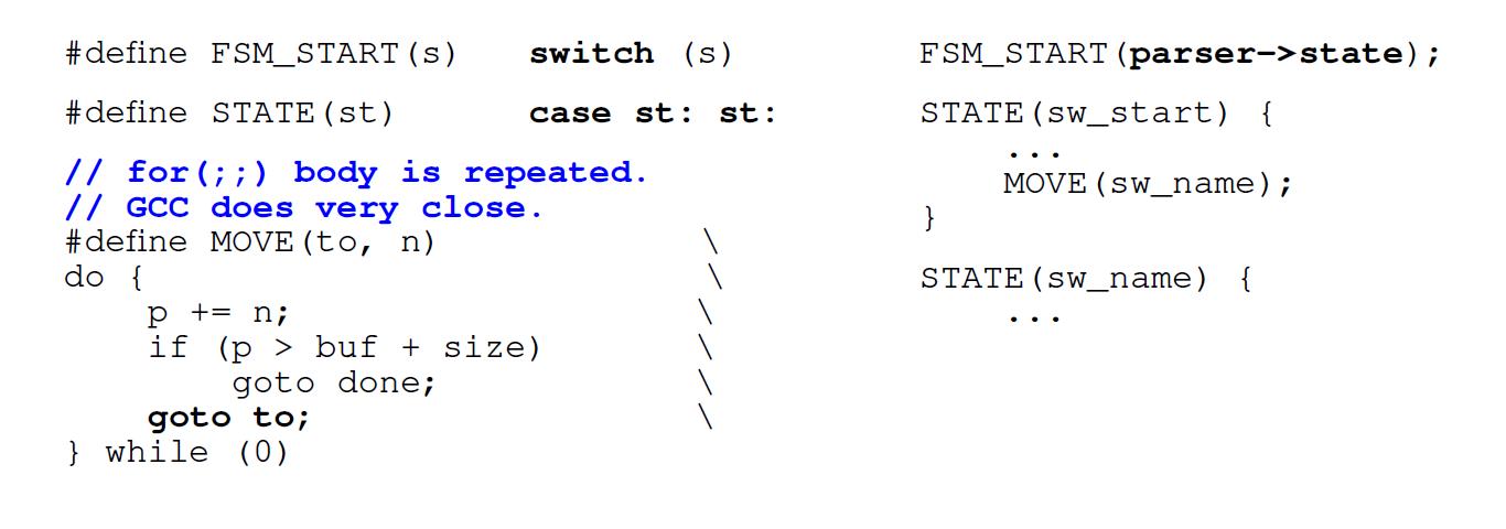 Алгоритмы быстрой обработки HTTP-строк - 9