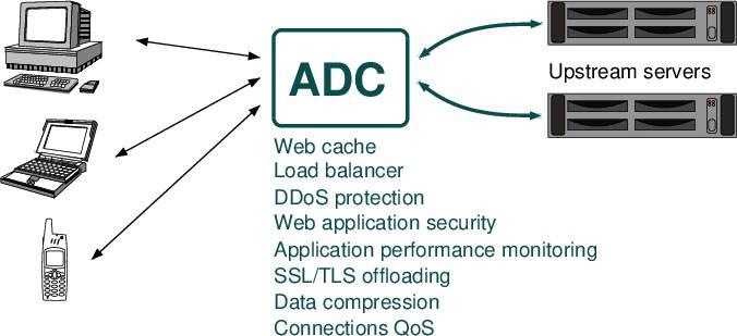 Алгоритмы быстрой обработки HTTP-строк - 1